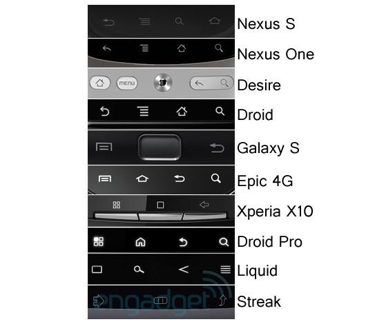 Samsung Galaxy Tab – õnnistus või ajarõõvel?
