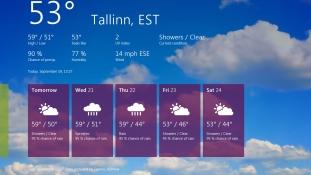 Kuidas muuta Fahrenheiti Celsiuseks kasutades Metro Weather rakendust[Windows 8]