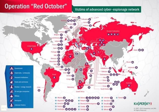 Kaspersky Lab rääkis Punasest Oktoobrist