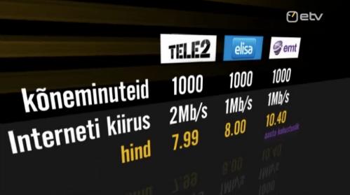 Ringvaade: Tele2 pakkumine on operaatoritest kõige soodsam