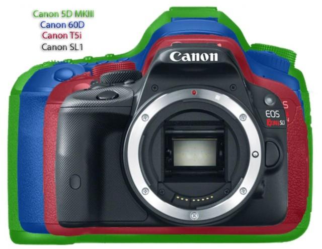 CanonDSLRSizeComparison_zps529efc9f