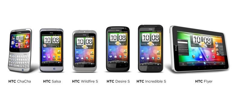 MWC HTC – viis uut telefoni ja üks tahvel