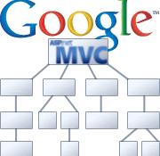 Google Sitemap ja ASP.NET MVC sümbioos