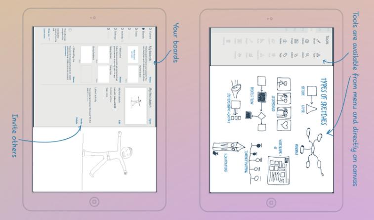 Eesti idufirma Deekit toob turule uudse virtuaalse tahvli