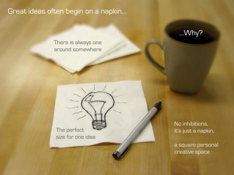 Kust saavad alguse loovad ideed?