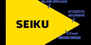Algab kandideerimine Eesti esimesse sotsiaalse ettevõtluse inkubaatorisse