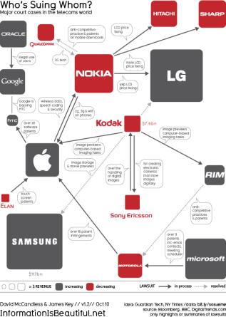 Kes keda kohtusse kaebab telekommunikatsiooni äris?